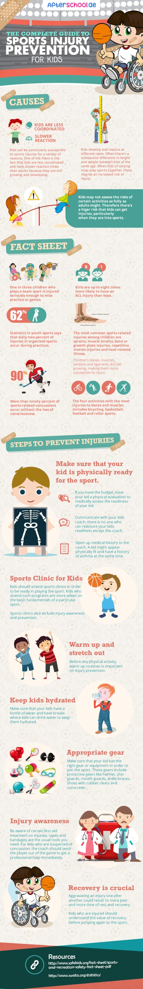sports-injury-prevention-afterschoolAE